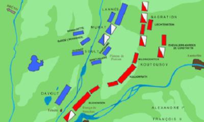 plan de bataille d'austerilz