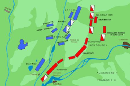 Plan de campagne des armées.