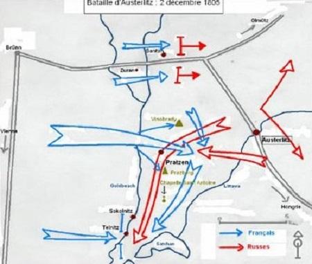Plan général de la bataille d'Austerlitz.