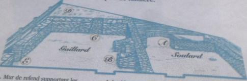 site de la cetière