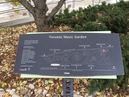 Plan du jardin musical